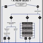 boat_buying_process